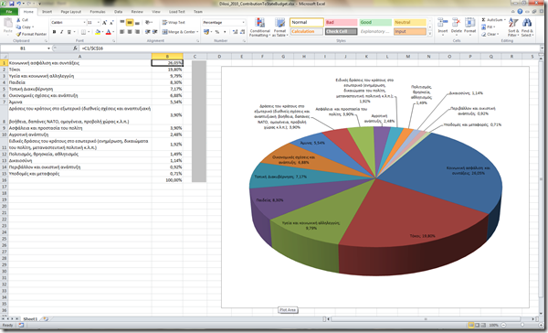 Eforia2010_ContributionToStateBudget_Excel2